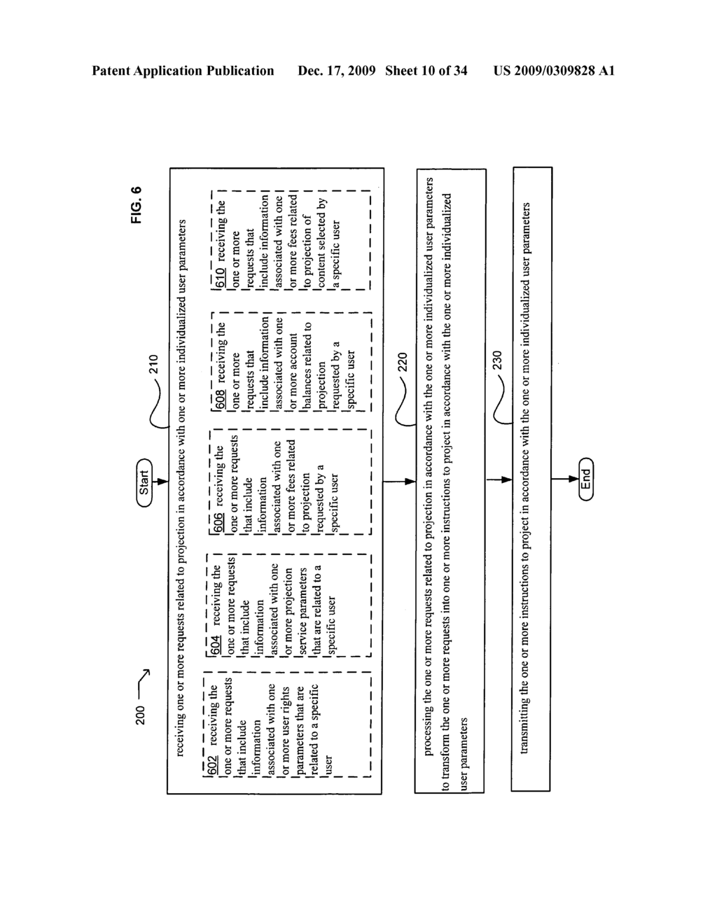 Methods and systems for transmitting instructions associated with user parameter responsive projection - diagram, schematic, and image 12