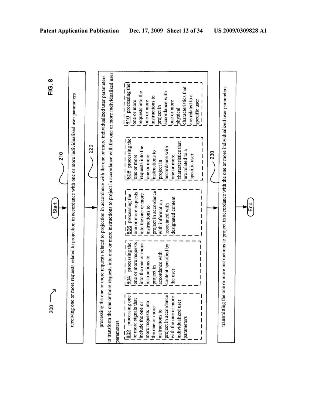Methods and systems for transmitting instructions associated with user parameter responsive projection - diagram, schematic, and image 14