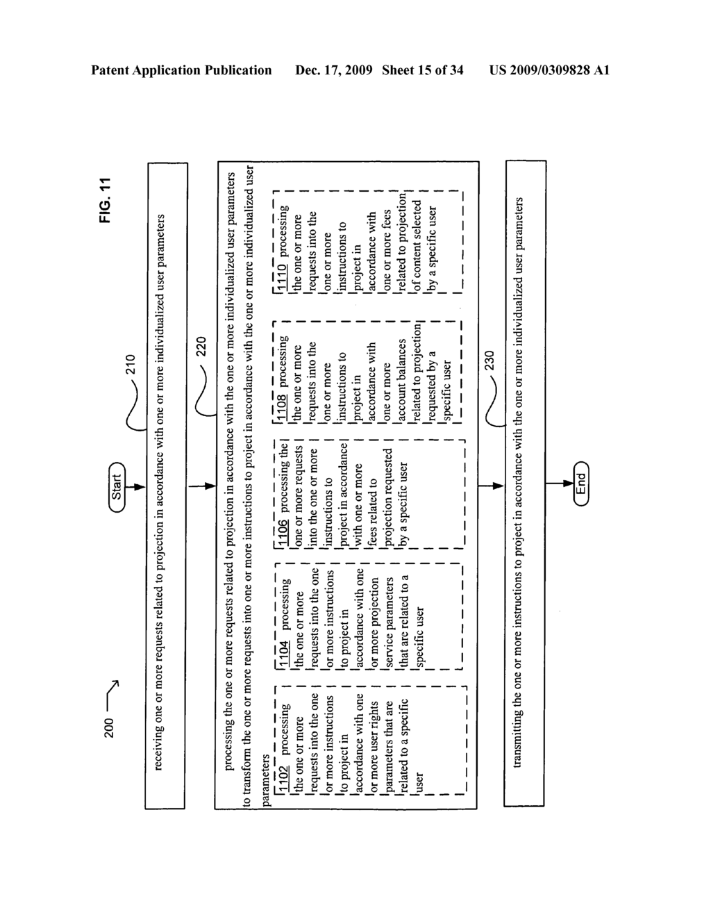 Methods and systems for transmitting instructions associated with user parameter responsive projection - diagram, schematic, and image 17