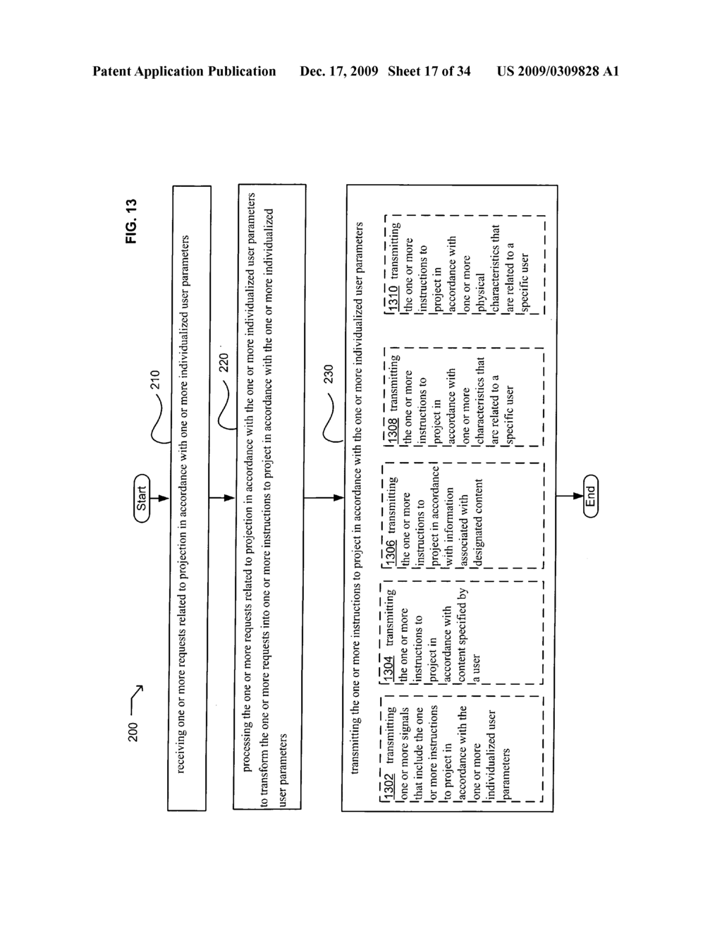 Methods and systems for transmitting instructions associated with user parameter responsive projection - diagram, schematic, and image 19