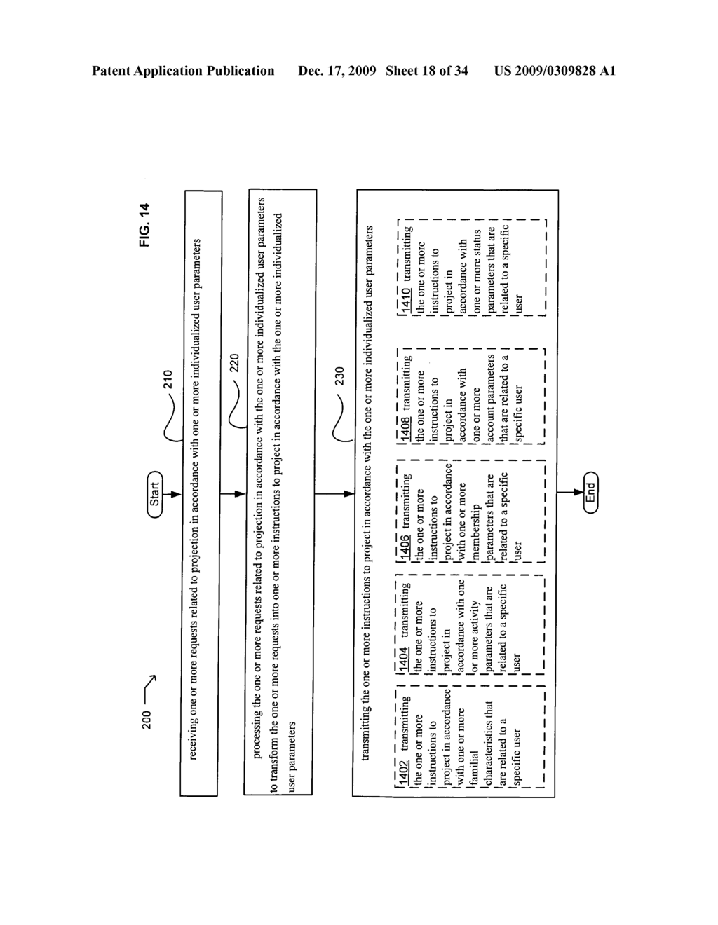 Methods and systems for transmitting instructions associated with user parameter responsive projection - diagram, schematic, and image 20