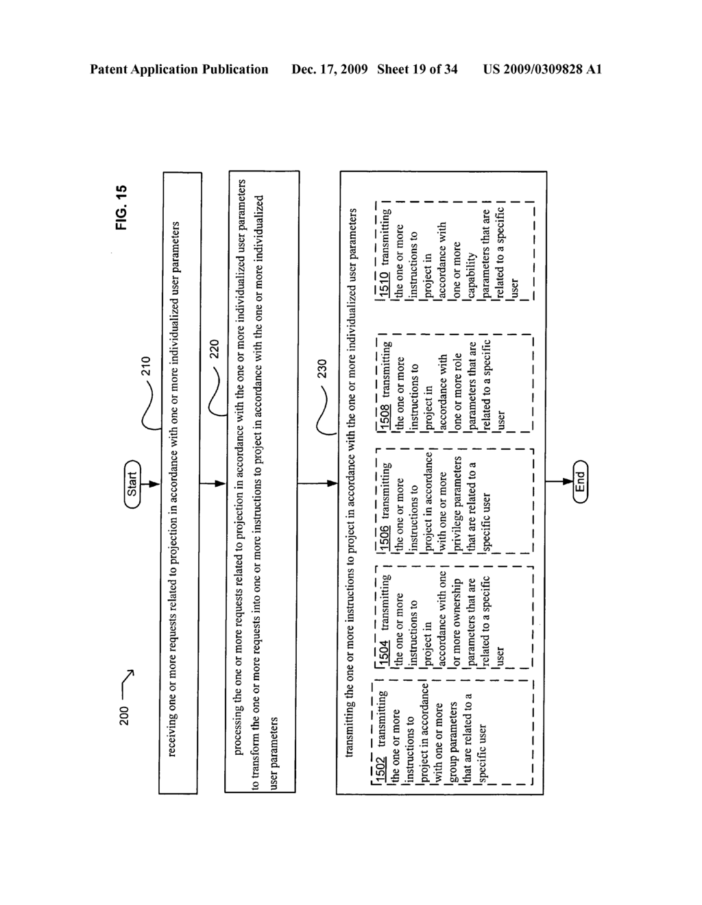 Methods and systems for transmitting instructions associated with user parameter responsive projection - diagram, schematic, and image 21