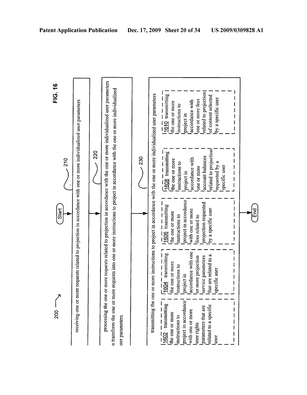 Methods and systems for transmitting instructions associated with user parameter responsive projection - diagram, schematic, and image 22
