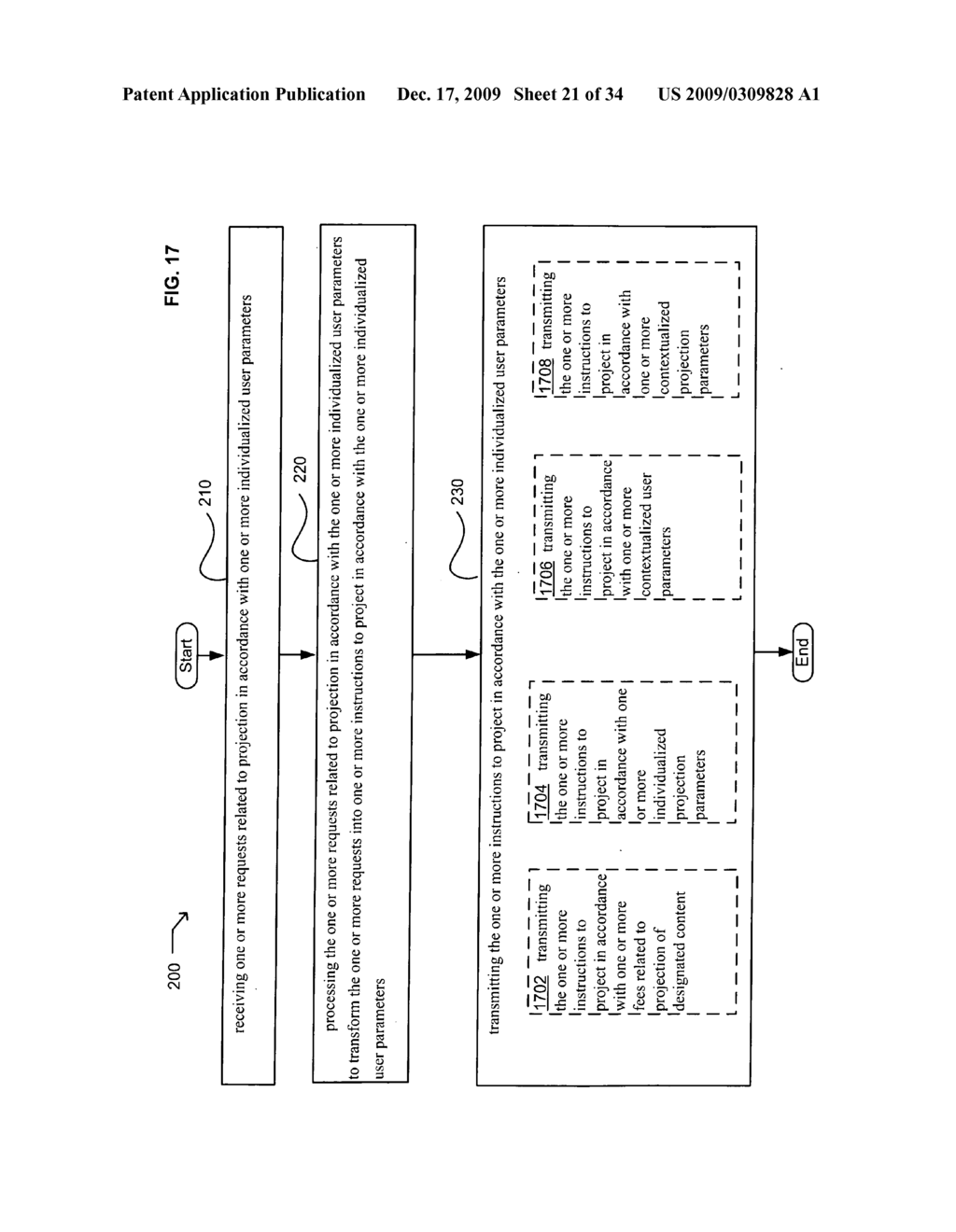 Methods and systems for transmitting instructions associated with user parameter responsive projection - diagram, schematic, and image 23
