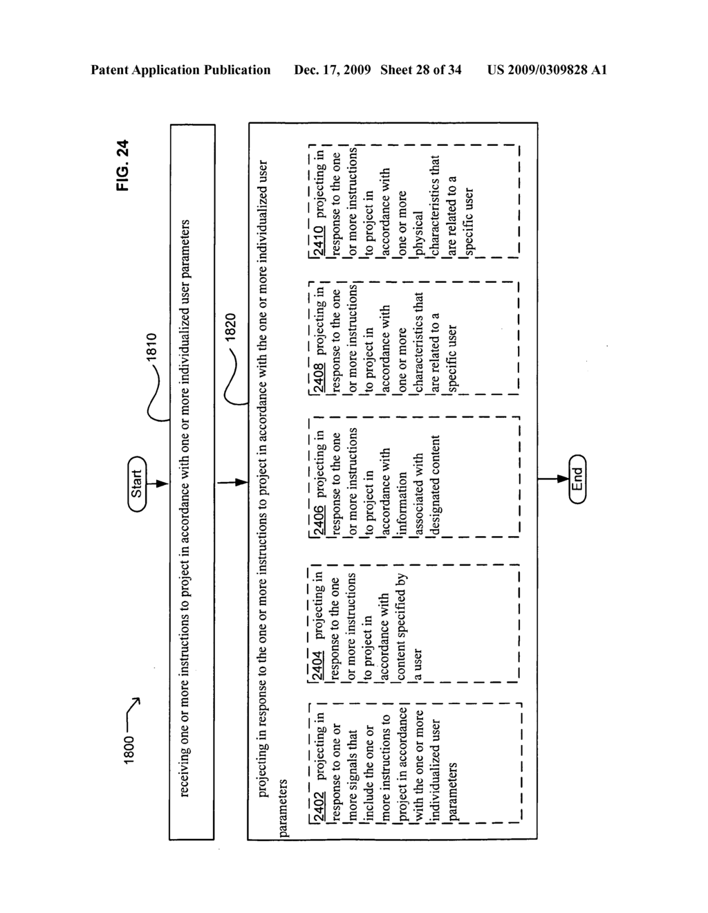 Methods and systems for transmitting instructions associated with user parameter responsive projection - diagram, schematic, and image 30