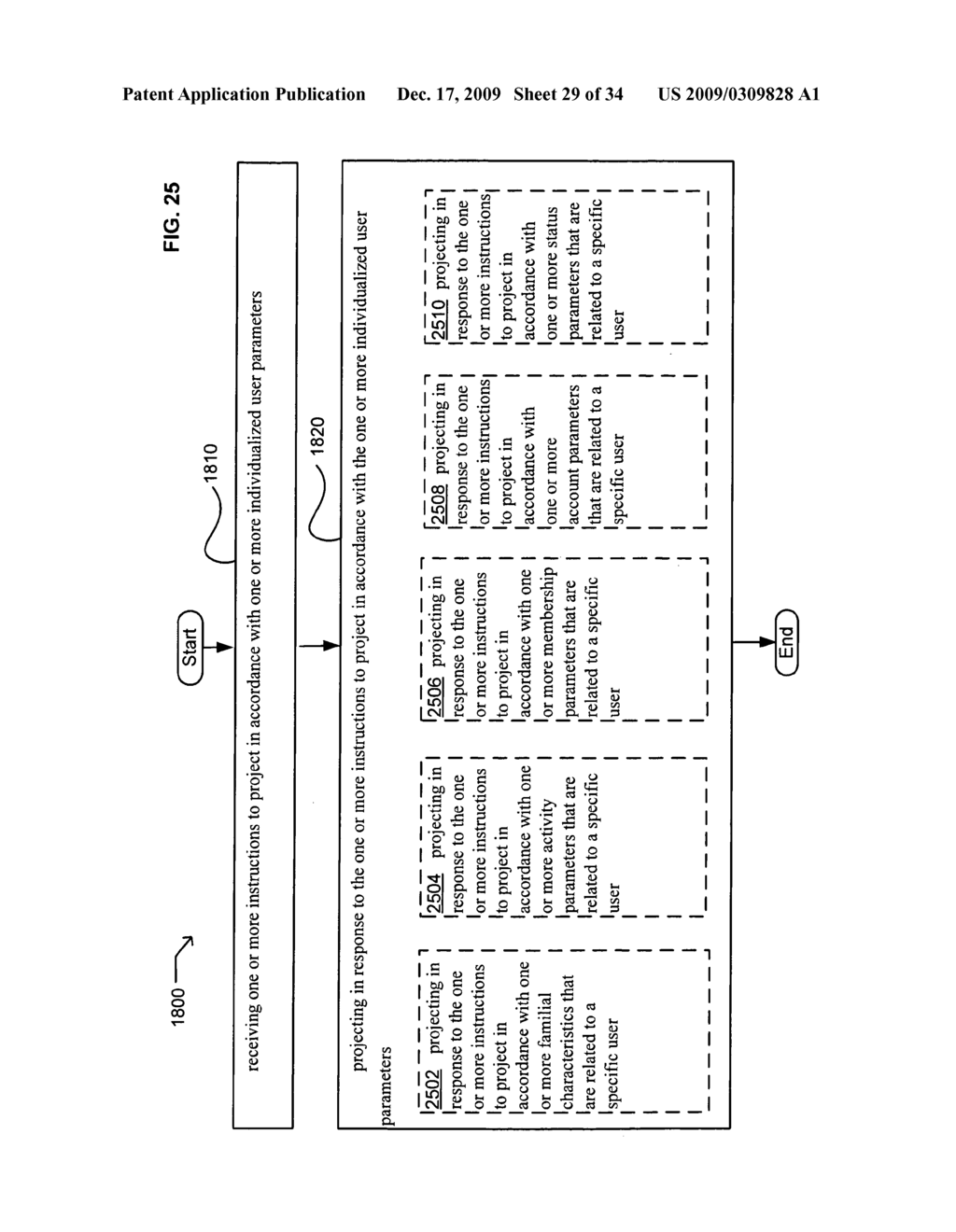 Methods and systems for transmitting instructions associated with user parameter responsive projection - diagram, schematic, and image 31