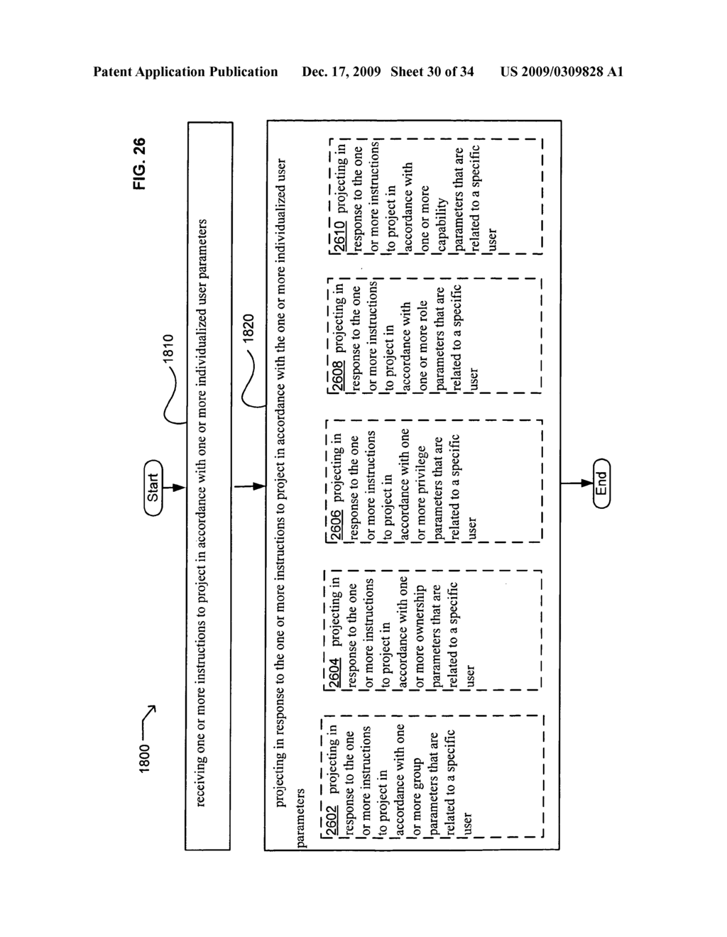 Methods and systems for transmitting instructions associated with user parameter responsive projection - diagram, schematic, and image 32