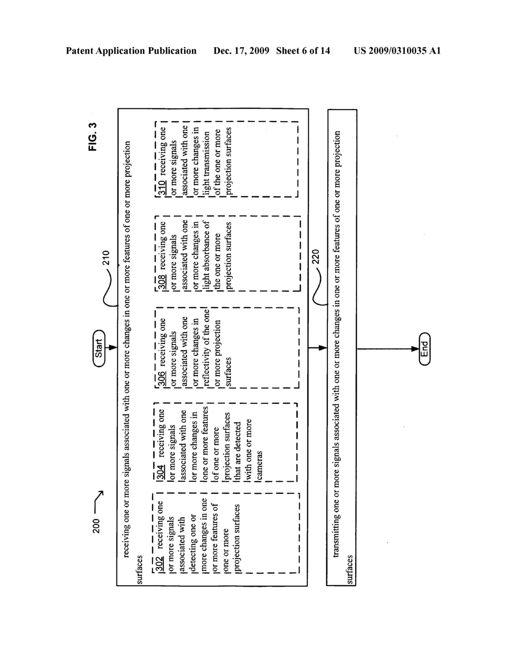 Methods and systems for receiving and transmitting signals associated with projection - diagram, schematic, and image 07