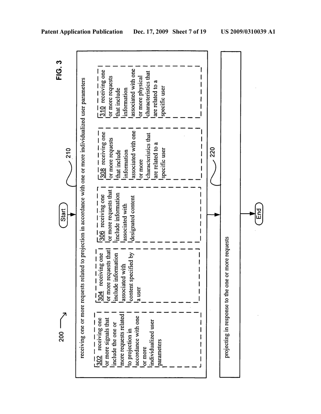 Methods and systems for user parameter responsive projection - diagram, schematic, and image 08