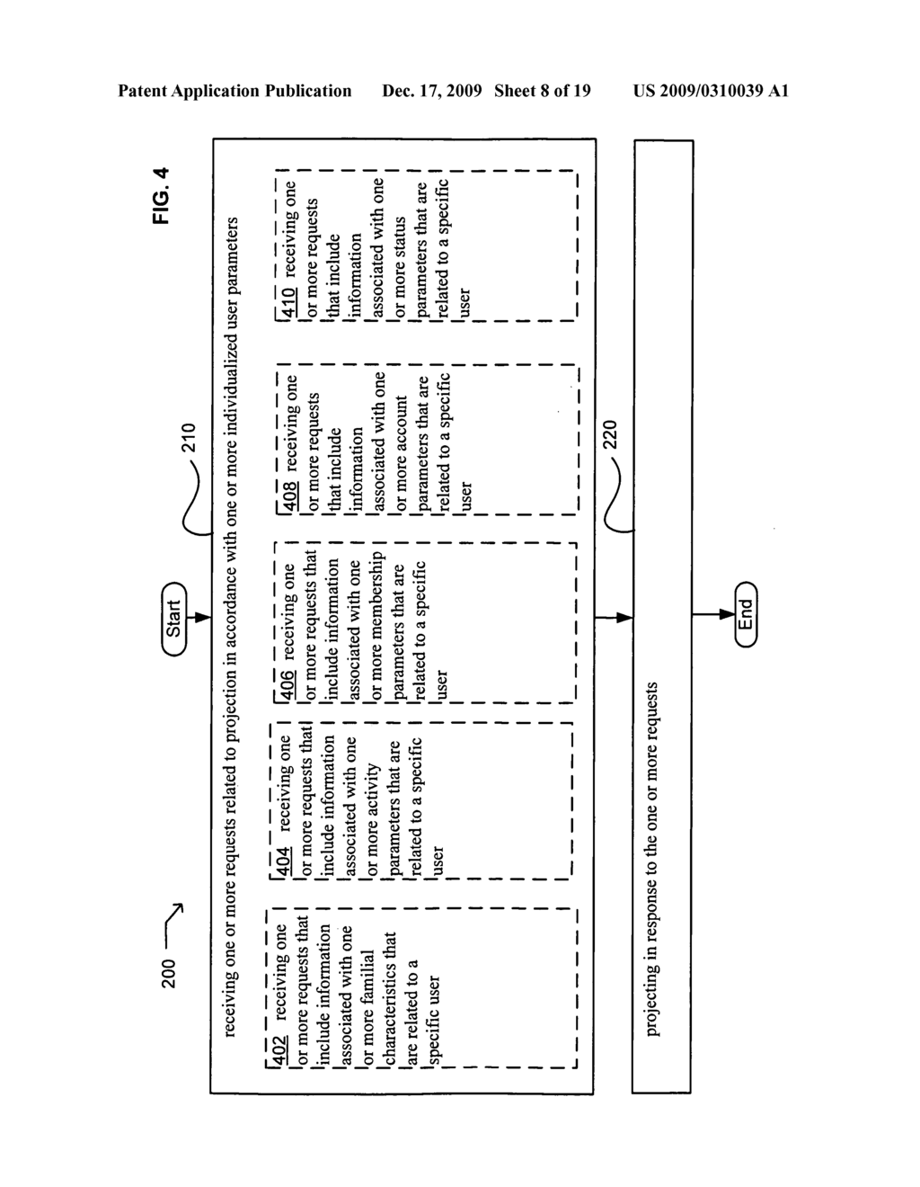 Methods and systems for user parameter responsive projection - diagram, schematic, and image 09