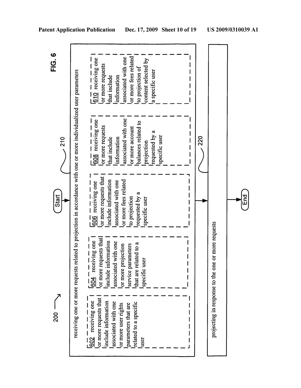 Methods and systems for user parameter responsive projection - diagram, schematic, and image 11