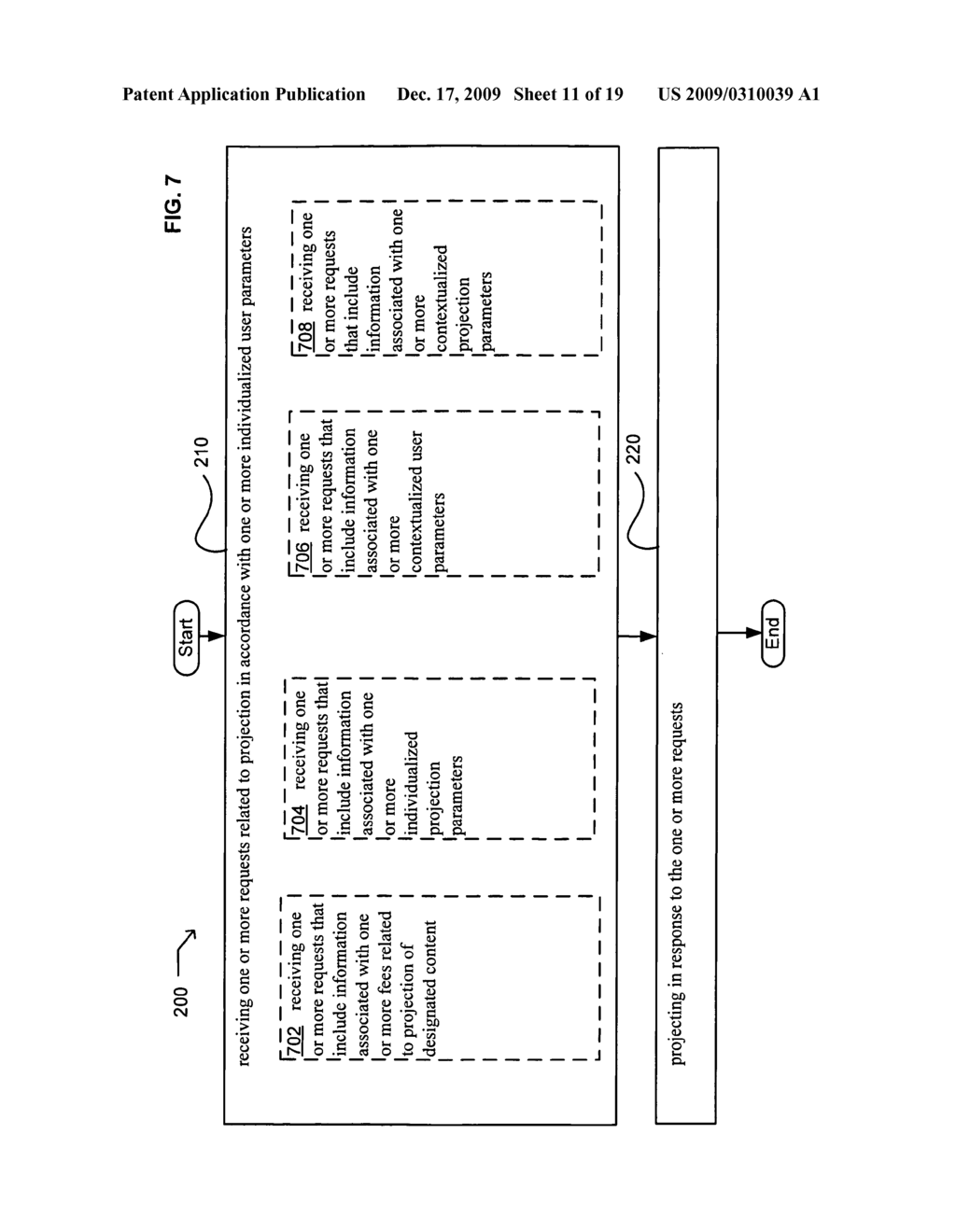 Methods and systems for user parameter responsive projection - diagram, schematic, and image 12