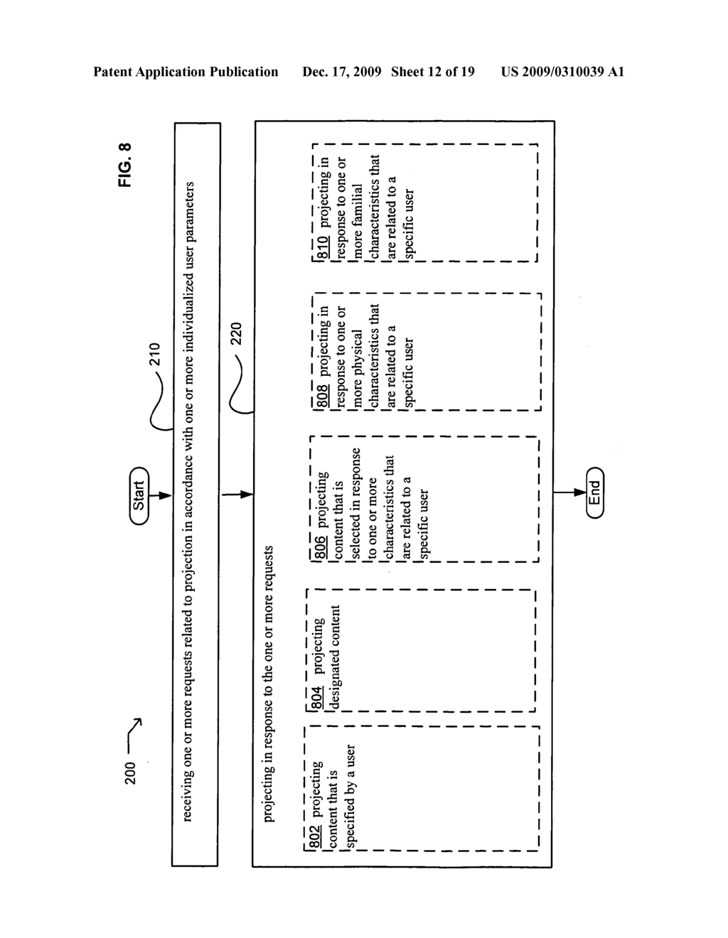 Methods and systems for user parameter responsive projection - diagram, schematic, and image 13