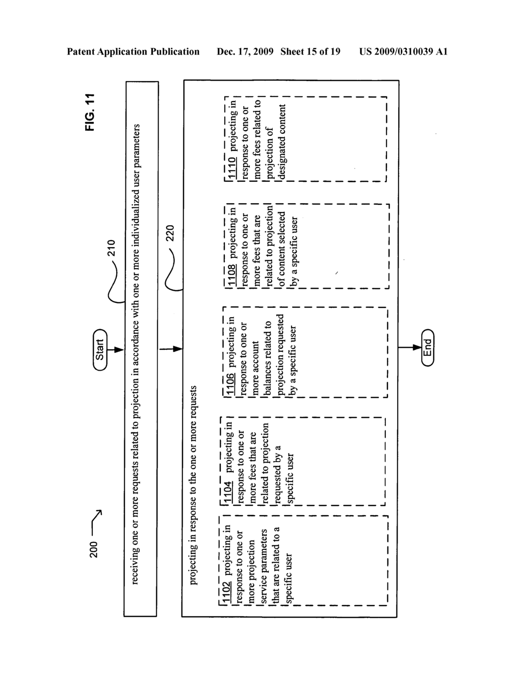 Methods and systems for user parameter responsive projection - diagram, schematic, and image 16
