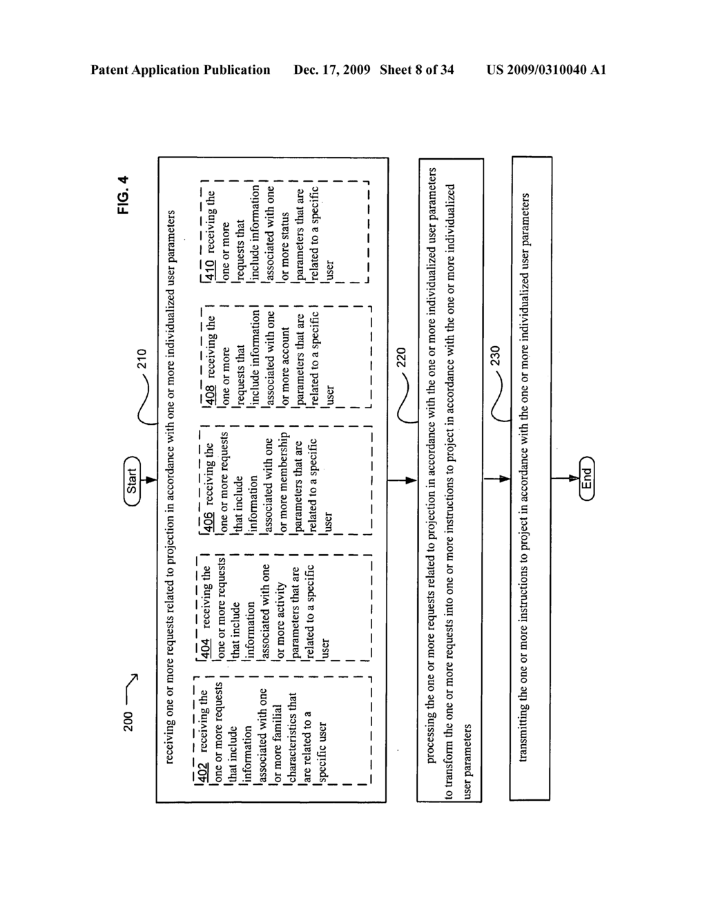 Methods and systems for receiving instructions associated with user parameter responsive projection - diagram, schematic, and image 10
