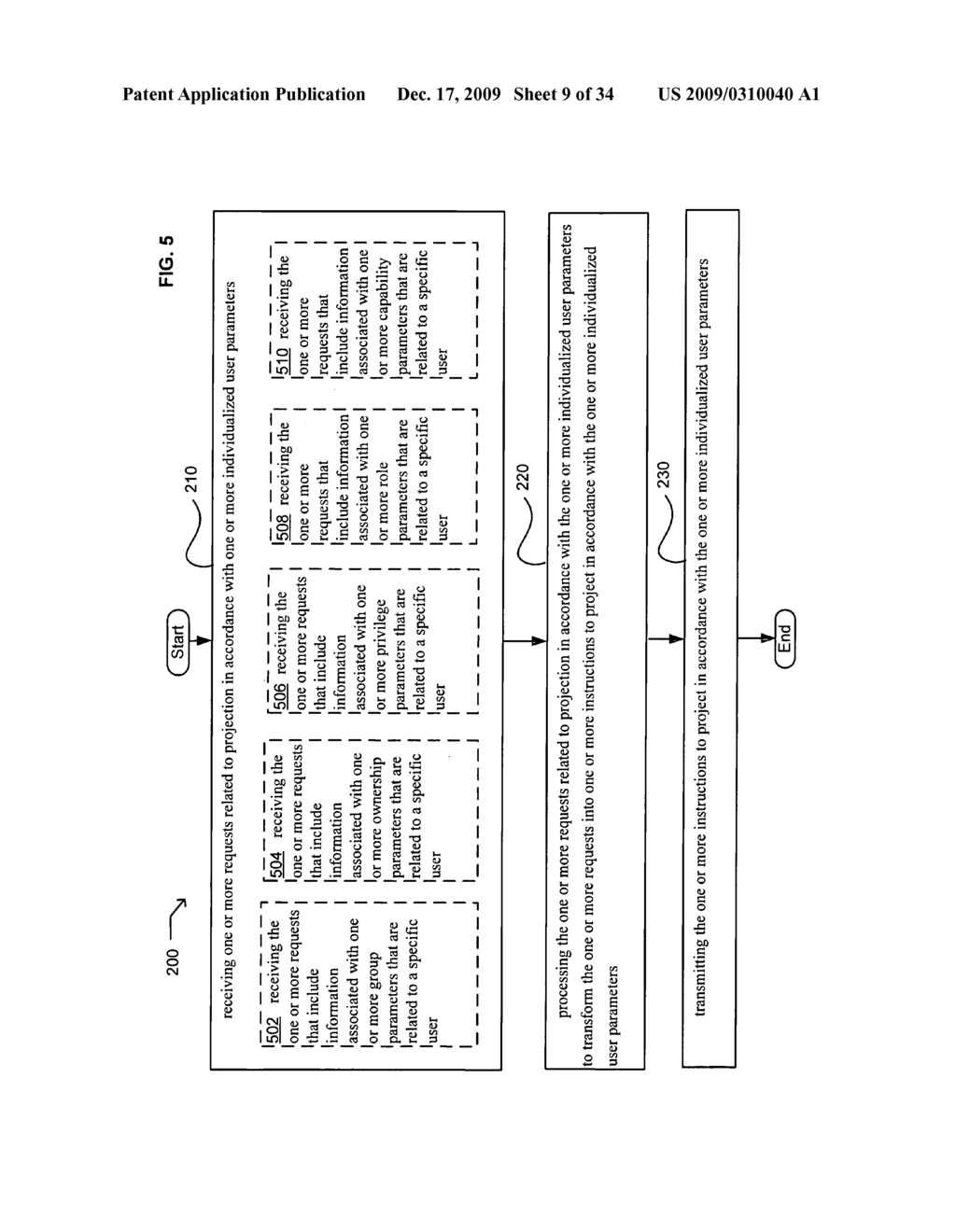 Methods and systems for receiving instructions associated with user parameter responsive projection - diagram, schematic, and image 11