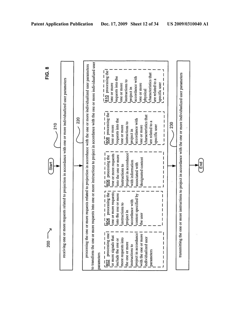 Methods and systems for receiving instructions associated with user parameter responsive projection - diagram, schematic, and image 14