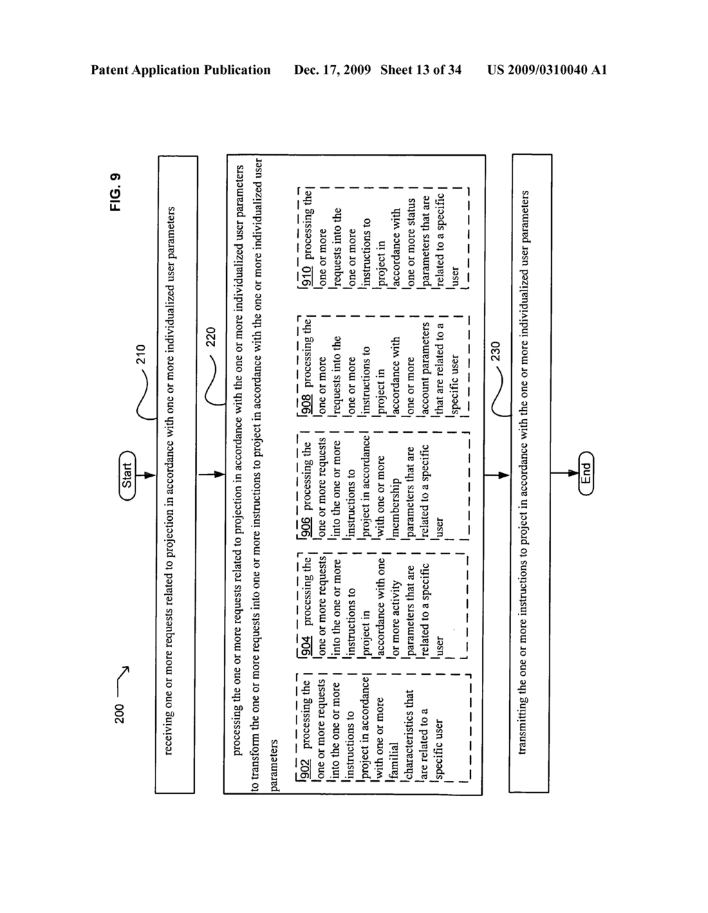 Methods and systems for receiving instructions associated with user parameter responsive projection - diagram, schematic, and image 15