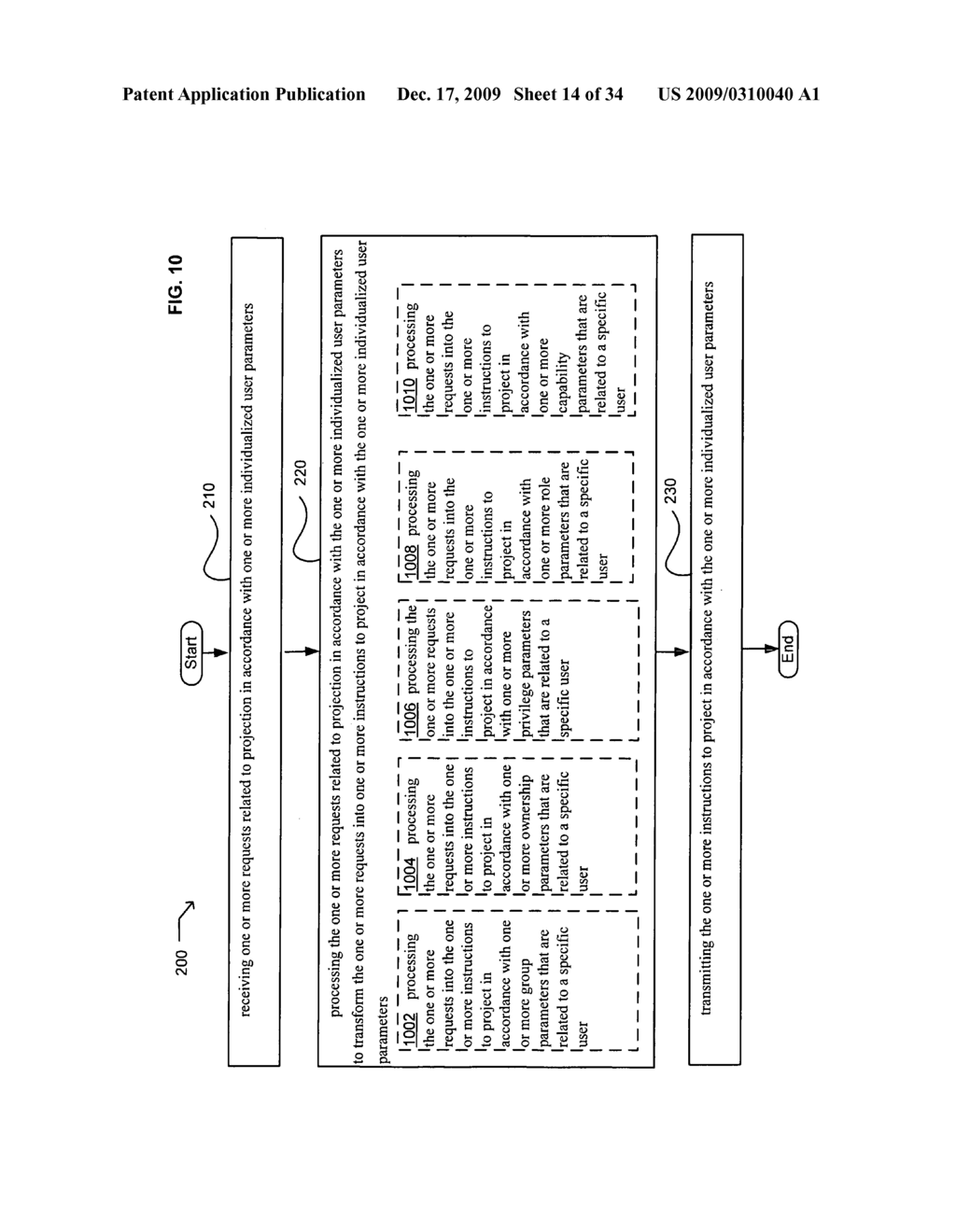 Methods and systems for receiving instructions associated with user parameter responsive projection - diagram, schematic, and image 16