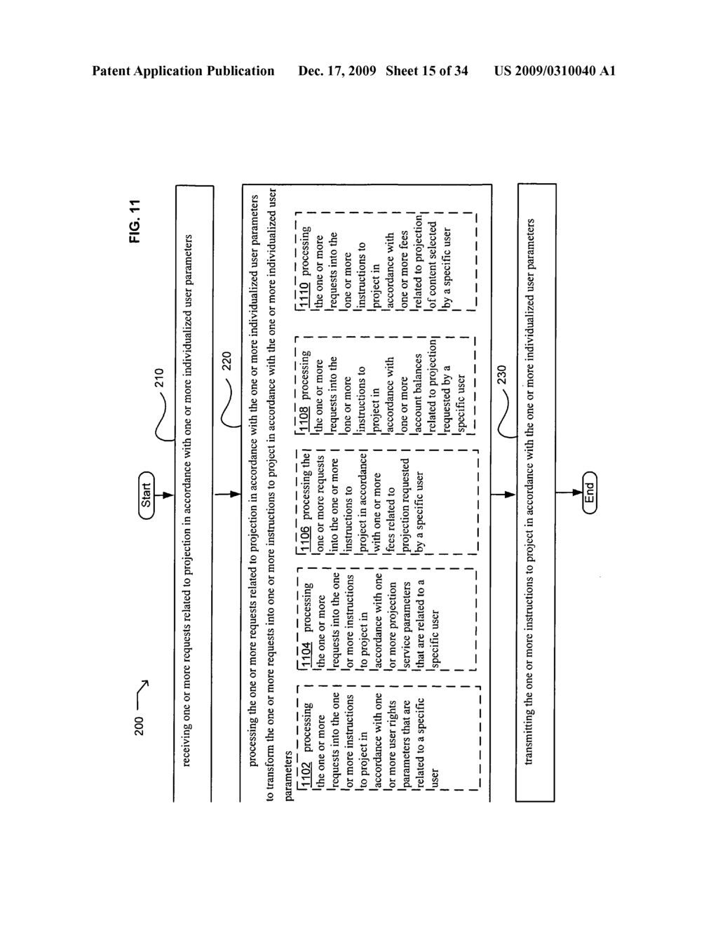 Methods and systems for receiving instructions associated with user parameter responsive projection - diagram, schematic, and image 17