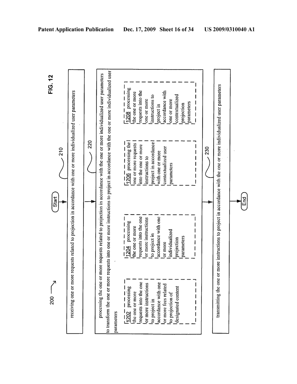 Methods and systems for receiving instructions associated with user parameter responsive projection - diagram, schematic, and image 18