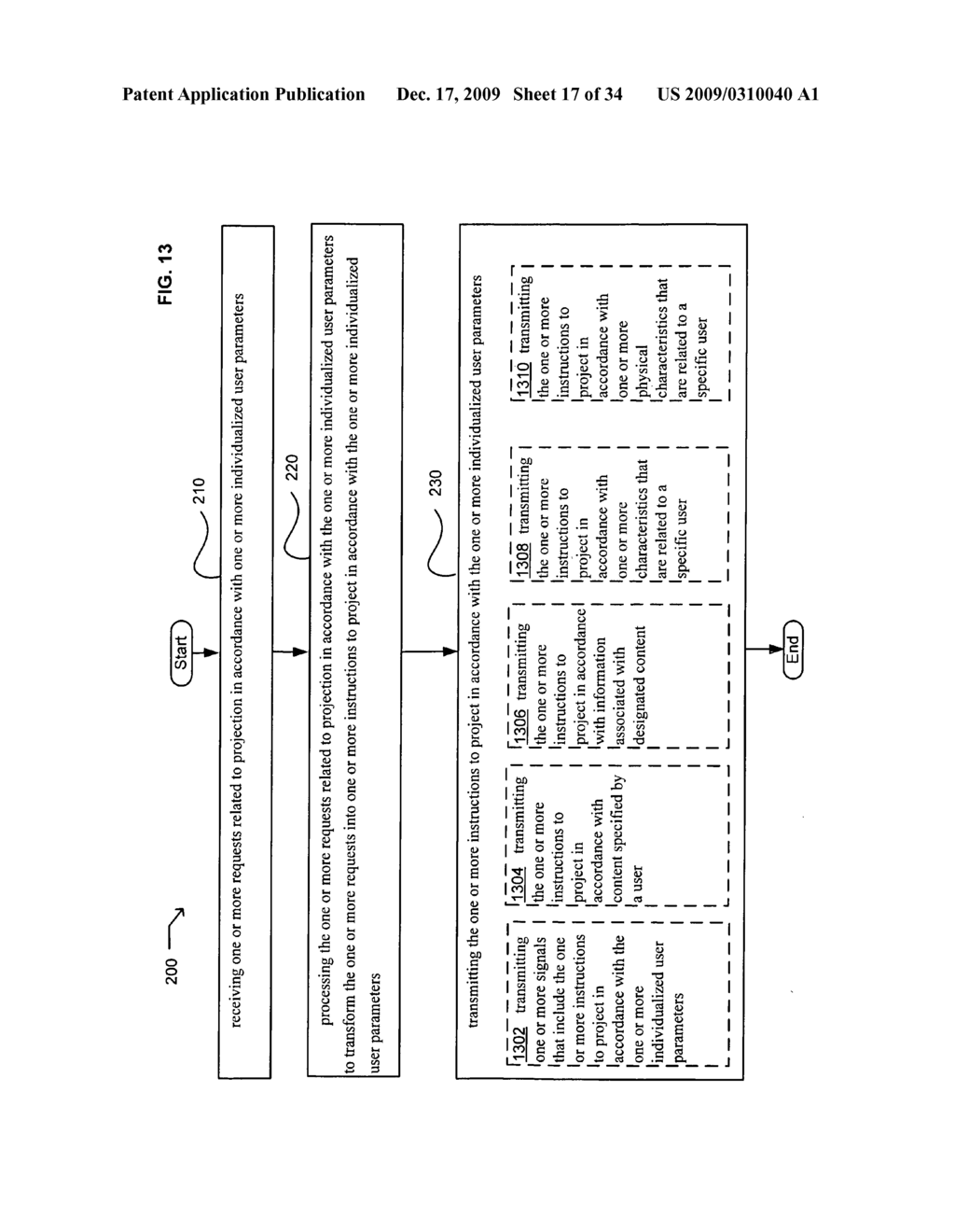 Methods and systems for receiving instructions associated with user parameter responsive projection - diagram, schematic, and image 19