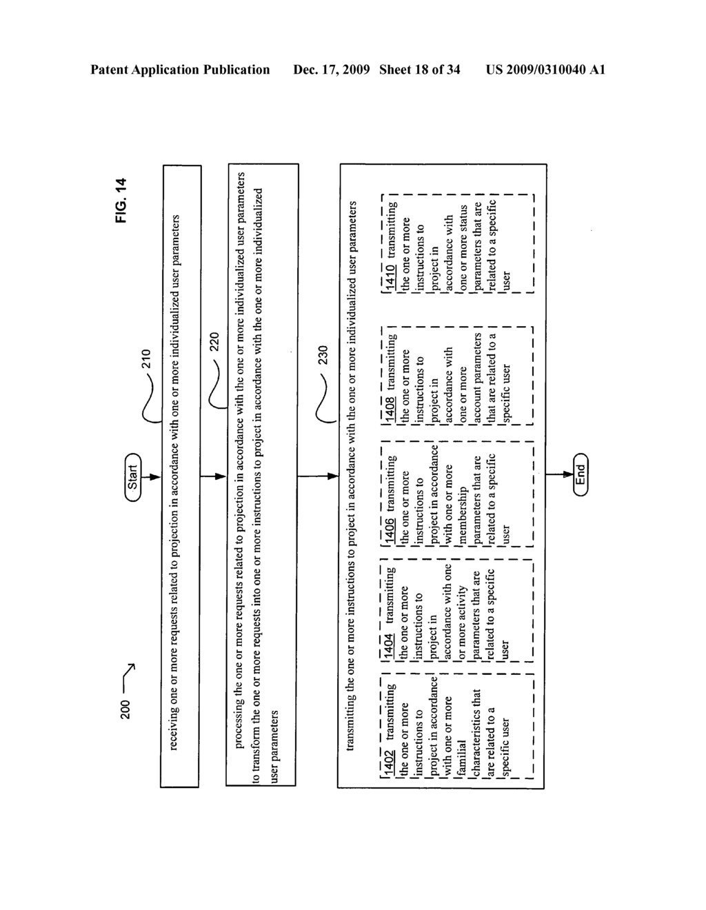 Methods and systems for receiving instructions associated with user parameter responsive projection - diagram, schematic, and image 20