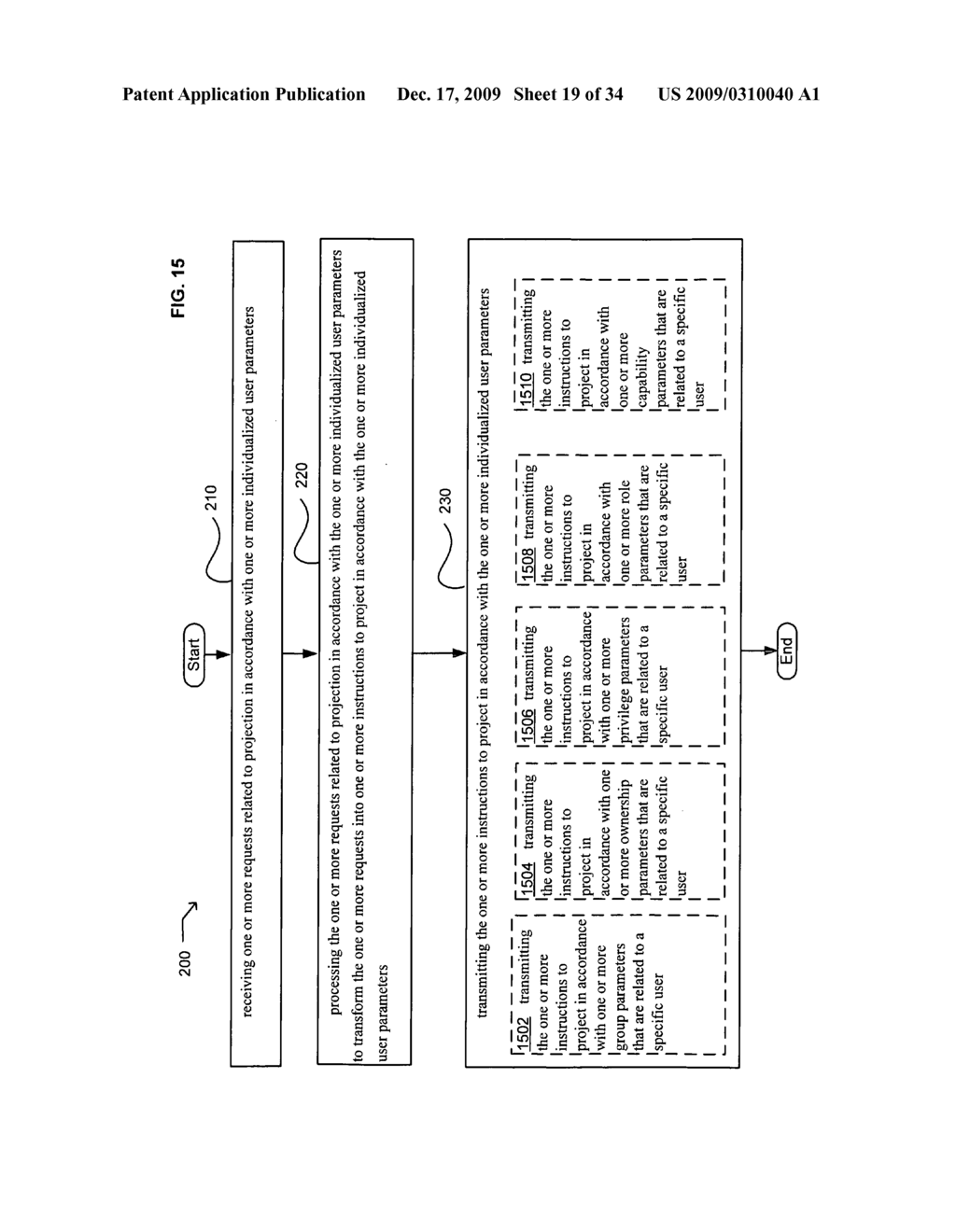Methods and systems for receiving instructions associated with user parameter responsive projection - diagram, schematic, and image 21