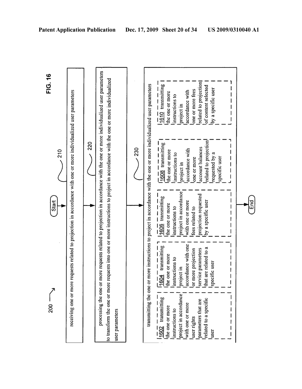 Methods and systems for receiving instructions associated with user parameter responsive projection - diagram, schematic, and image 22