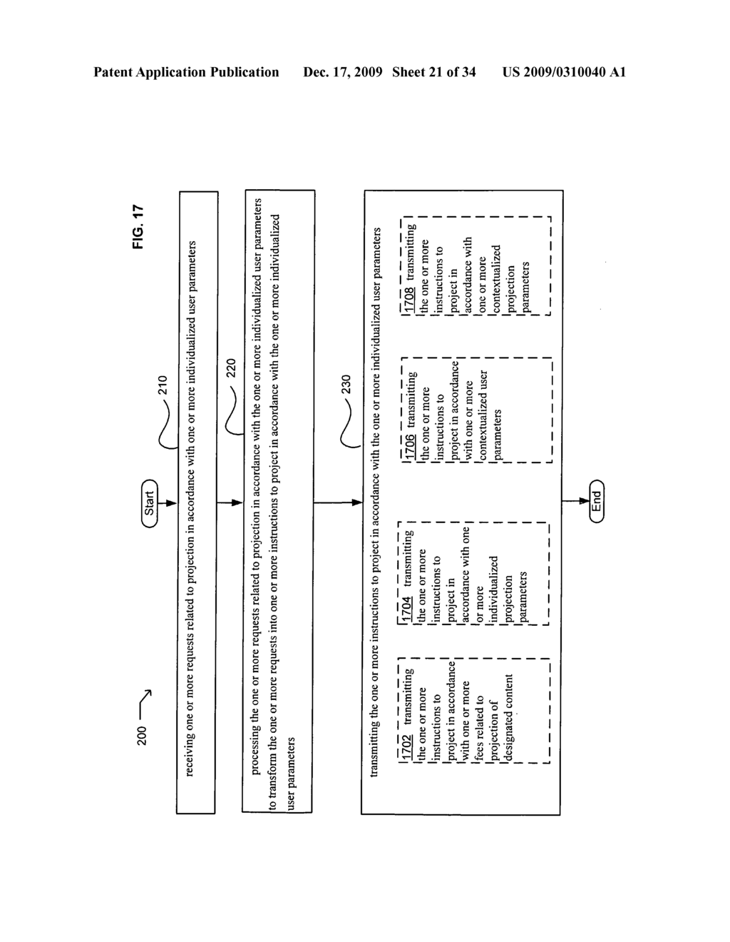Methods and systems for receiving instructions associated with user parameter responsive projection - diagram, schematic, and image 23