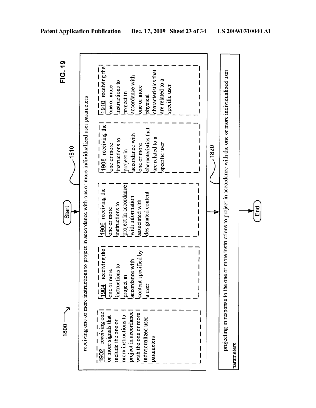Methods and systems for receiving instructions associated with user parameter responsive projection - diagram, schematic, and image 25