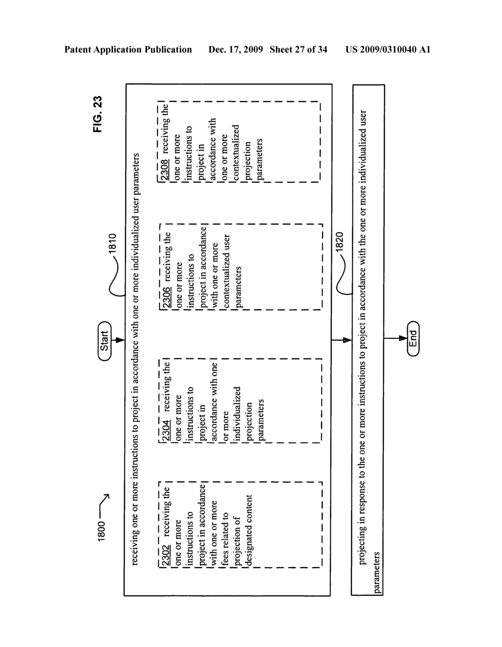 Methods and systems for receiving instructions associated with user parameter responsive projection - diagram, schematic, and image 29