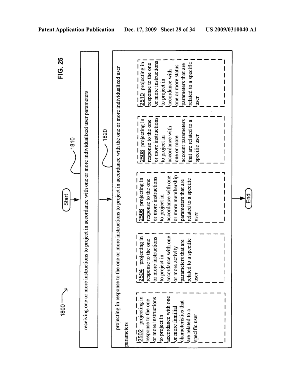 Methods and systems for receiving instructions associated with user parameter responsive projection - diagram, schematic, and image 31
