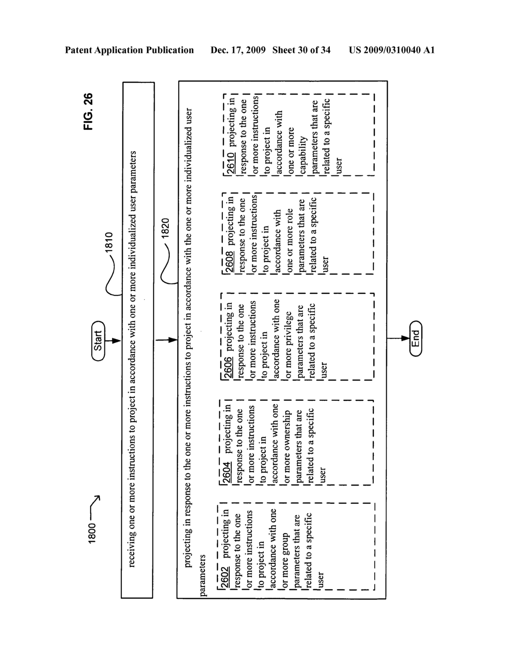 Methods and systems for receiving instructions associated with user parameter responsive projection - diagram, schematic, and image 32