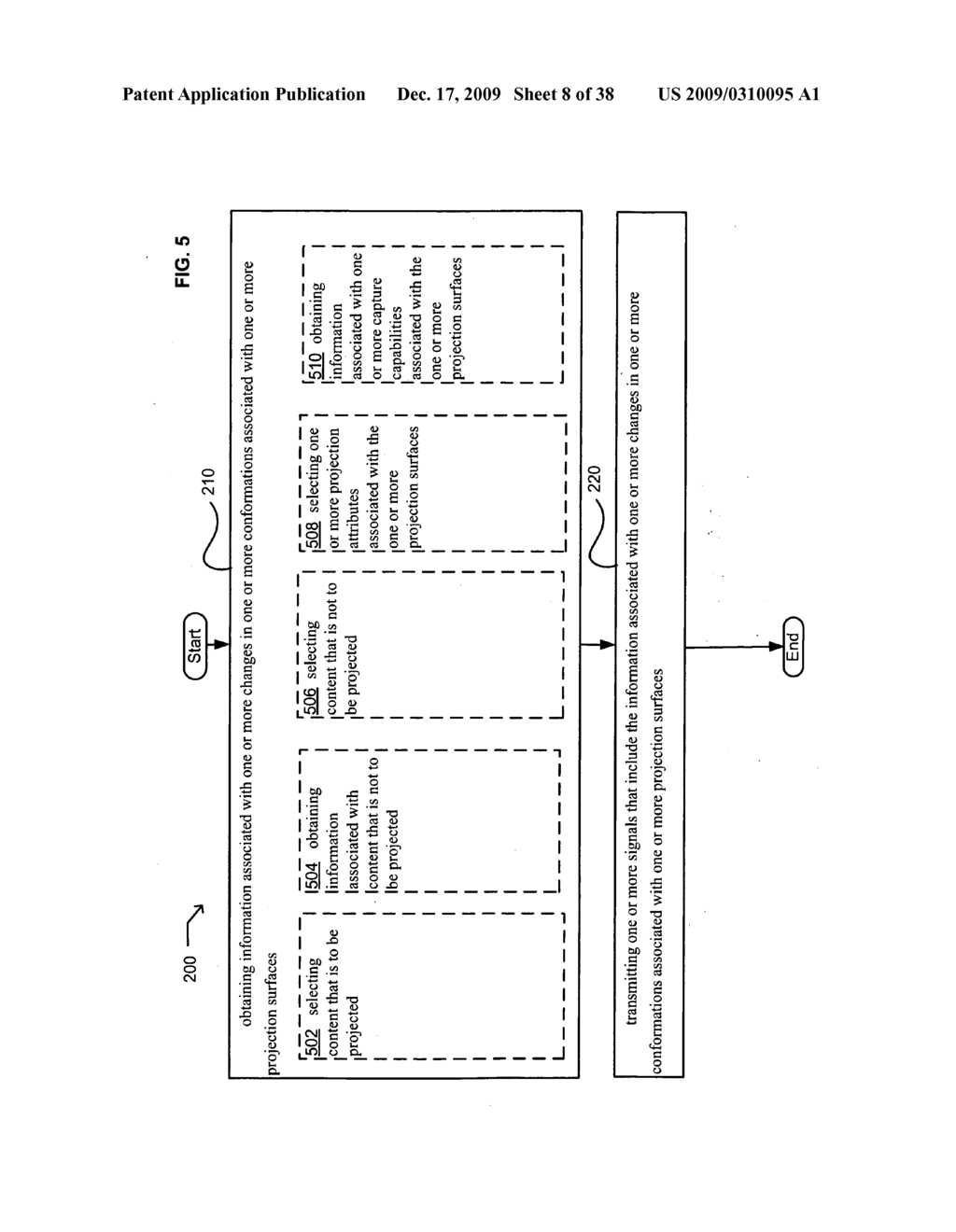 Systems and methods associated with projecting in response to conformation - diagram, schematic, and image 09