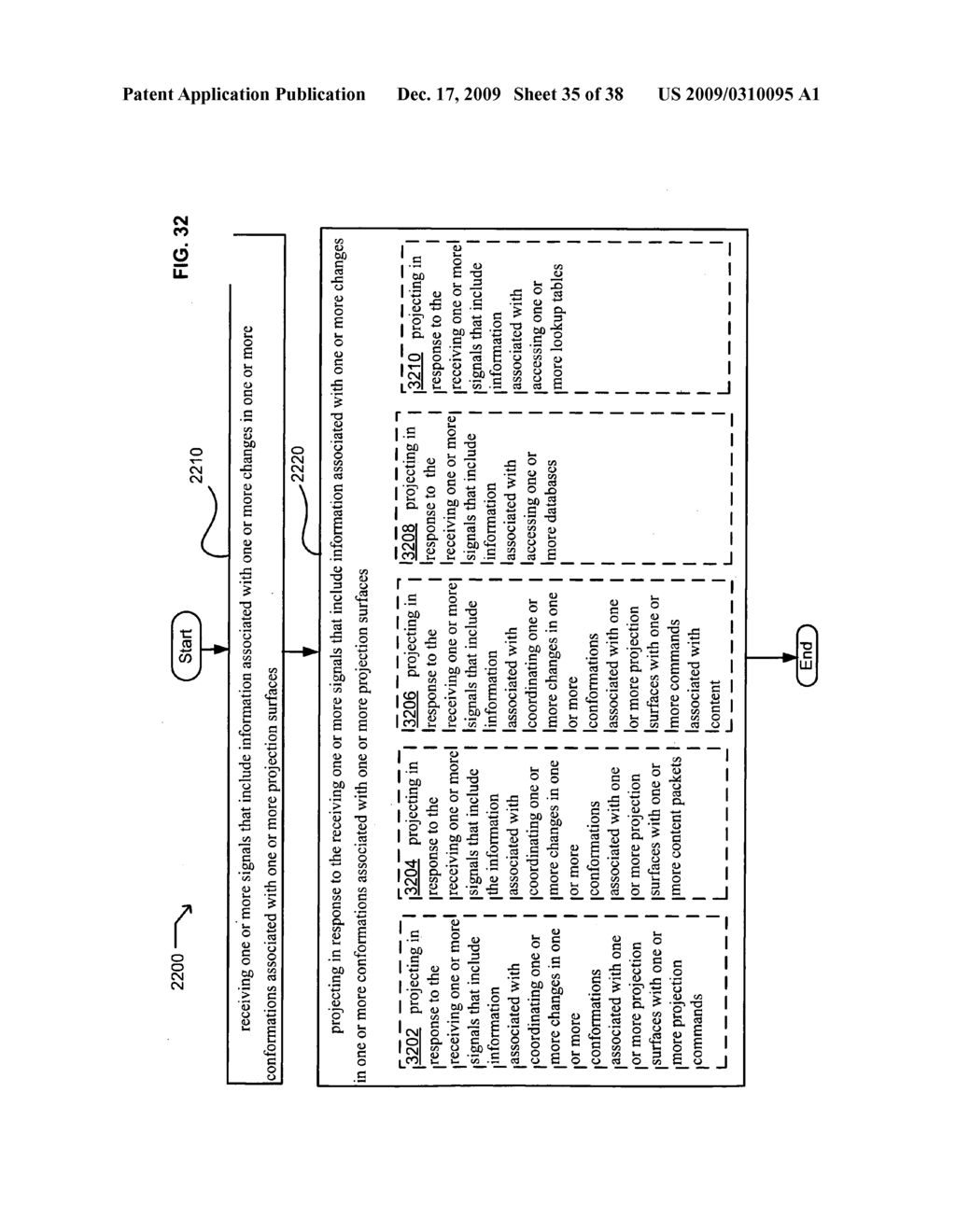 Systems and methods associated with projecting in response to conformation - diagram, schematic, and image 36