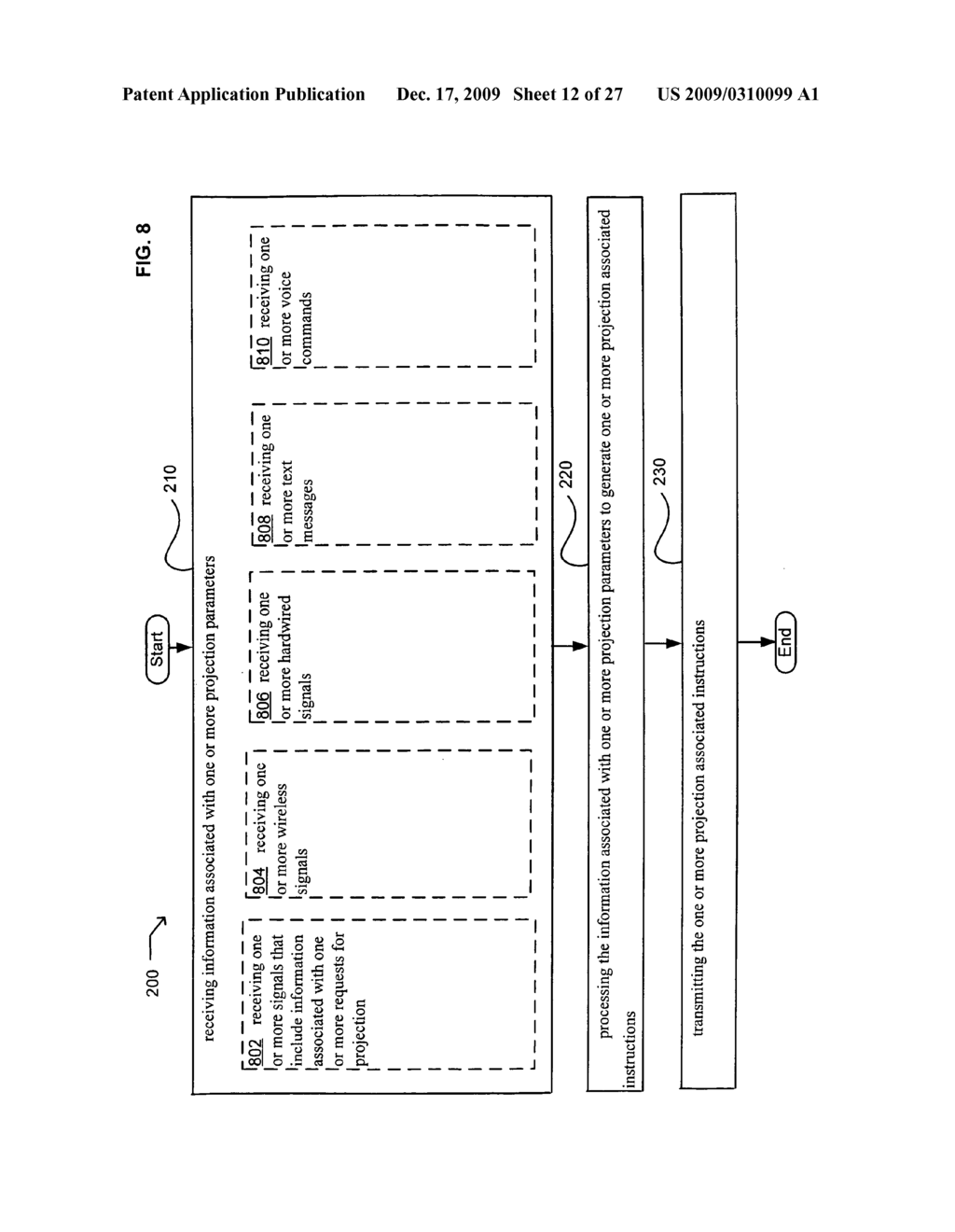 Methods associated with receiving and transmitting information related to projection - diagram, schematic, and image 13
