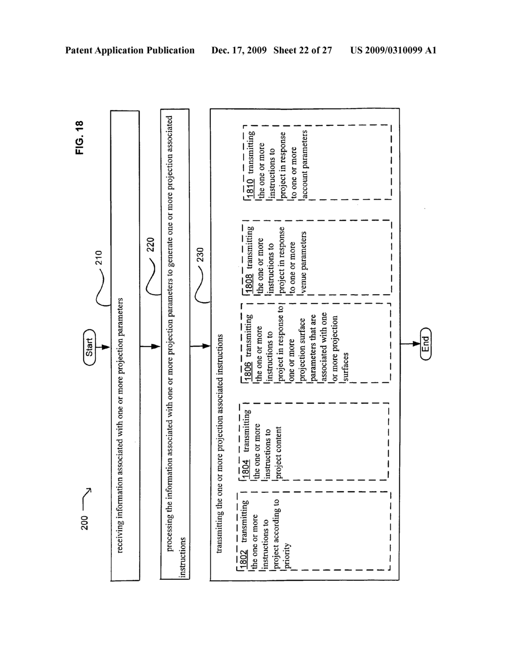 Methods associated with receiving and transmitting information related to projection - diagram, schematic, and image 23
