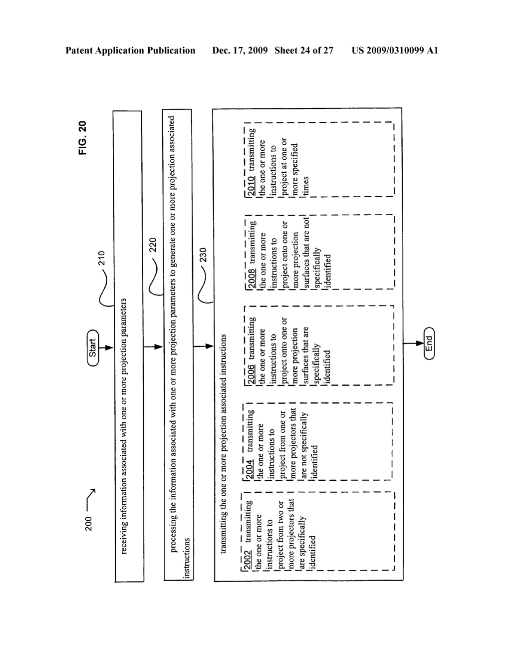 Methods associated with receiving and transmitting information related to projection - diagram, schematic, and image 25