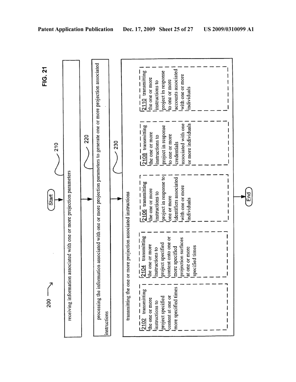Methods associated with receiving and transmitting information related to projection - diagram, schematic, and image 26