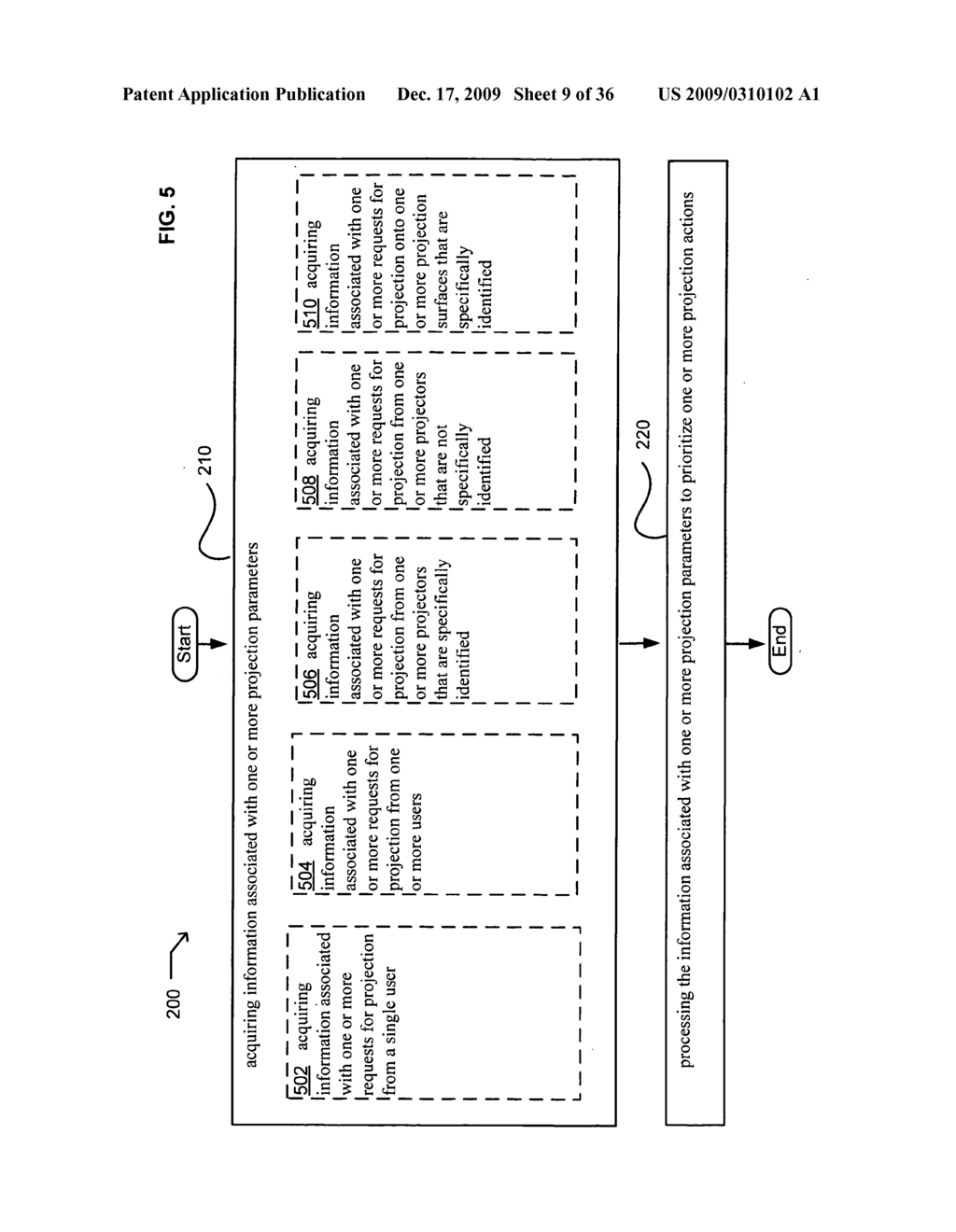Projection associated methods and systems - diagram, schematic, and image 10