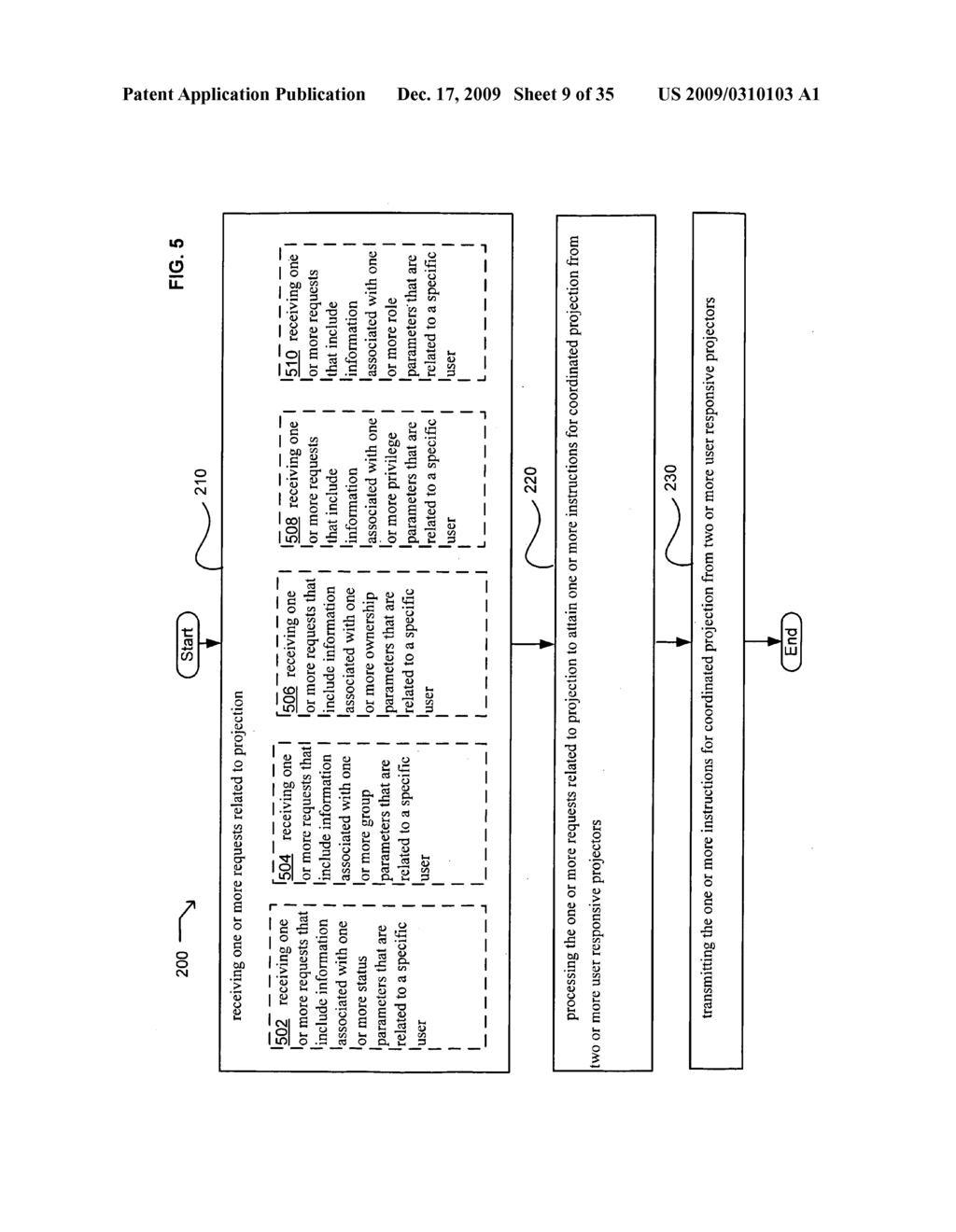 Methods and systems for receiving information associated with the coordinated use of two or more user responsive projectors - diagram, schematic, and image 10