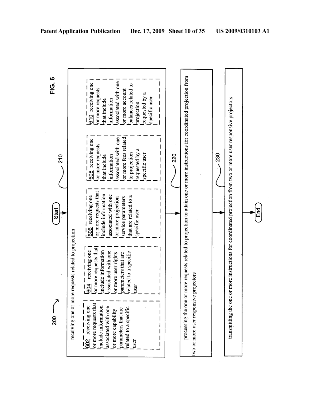 Methods and systems for receiving information associated with the coordinated use of two or more user responsive projectors - diagram, schematic, and image 11