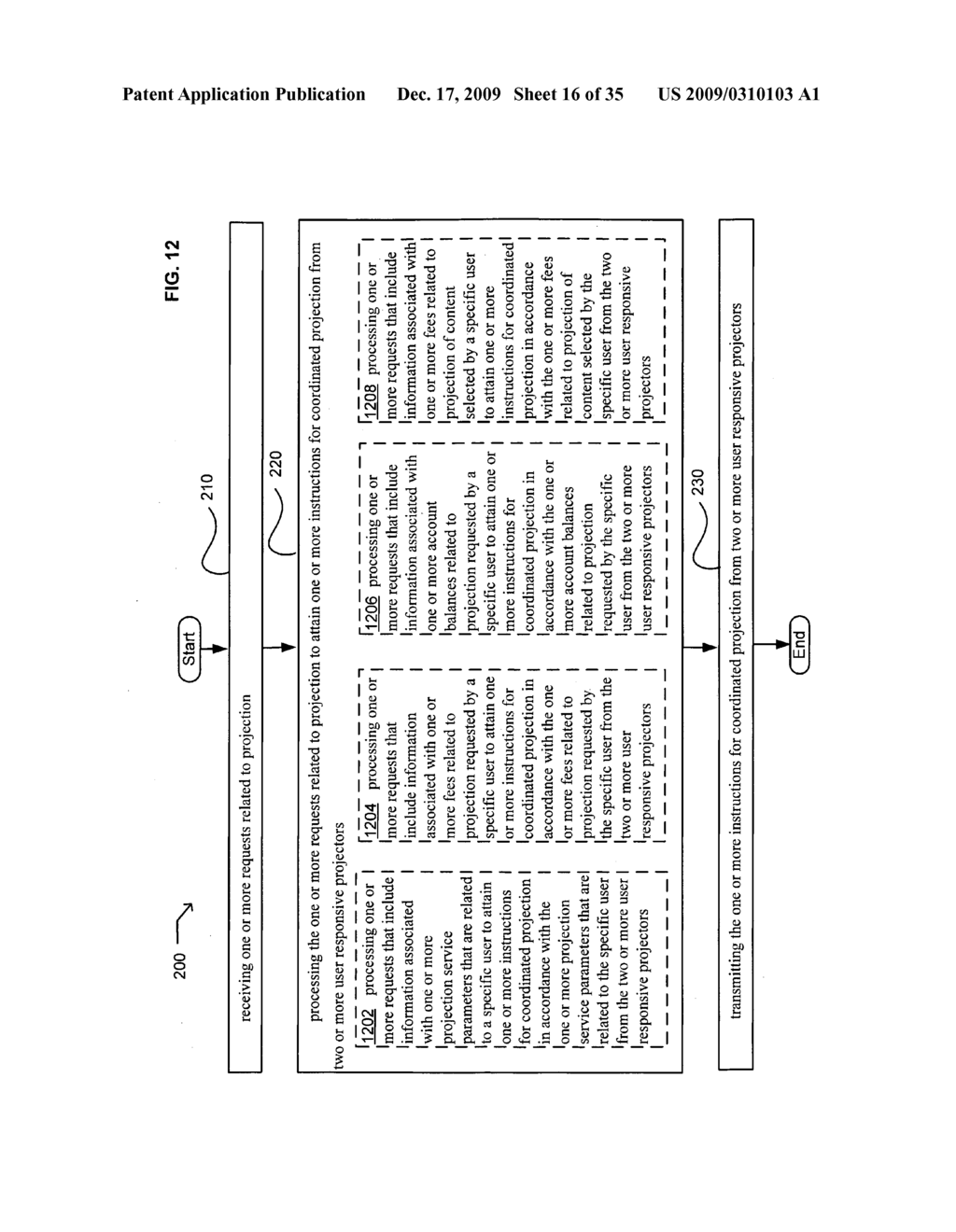 Methods and systems for receiving information associated with the coordinated use of two or more user responsive projectors - diagram, schematic, and image 17