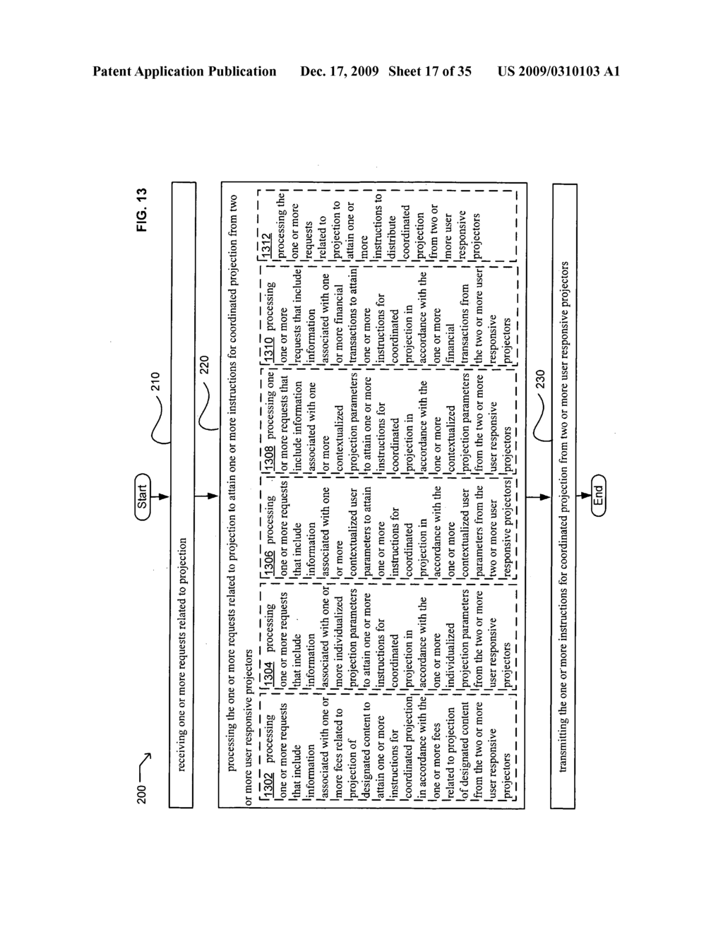 Methods and systems for receiving information associated with the coordinated use of two or more user responsive projectors - diagram, schematic, and image 18