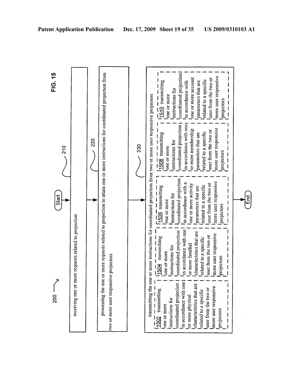 Methods and systems for receiving information associated with the coordinated use of two or more user responsive projectors - diagram, schematic, and image 20