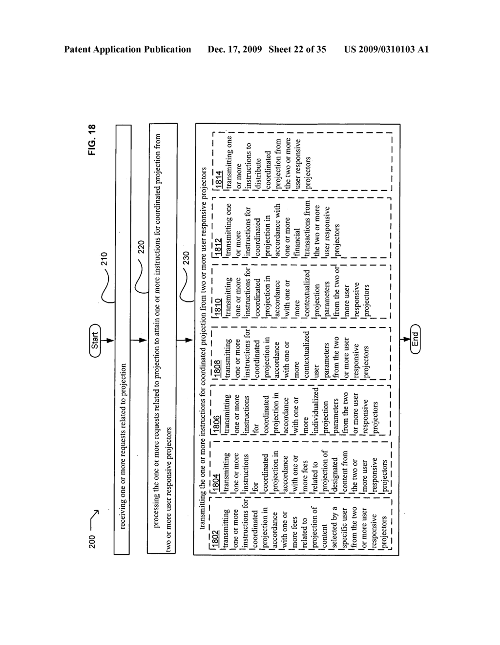Methods and systems for receiving information associated with the coordinated use of two or more user responsive projectors - diagram, schematic, and image 23