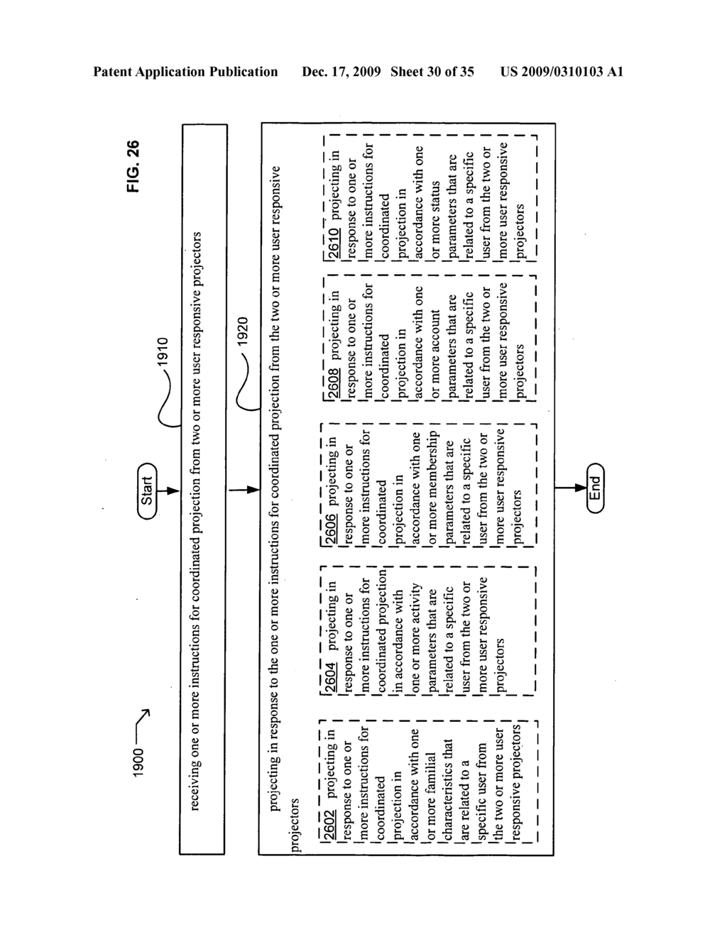 Methods and systems for receiving information associated with the coordinated use of two or more user responsive projectors - diagram, schematic, and image 31