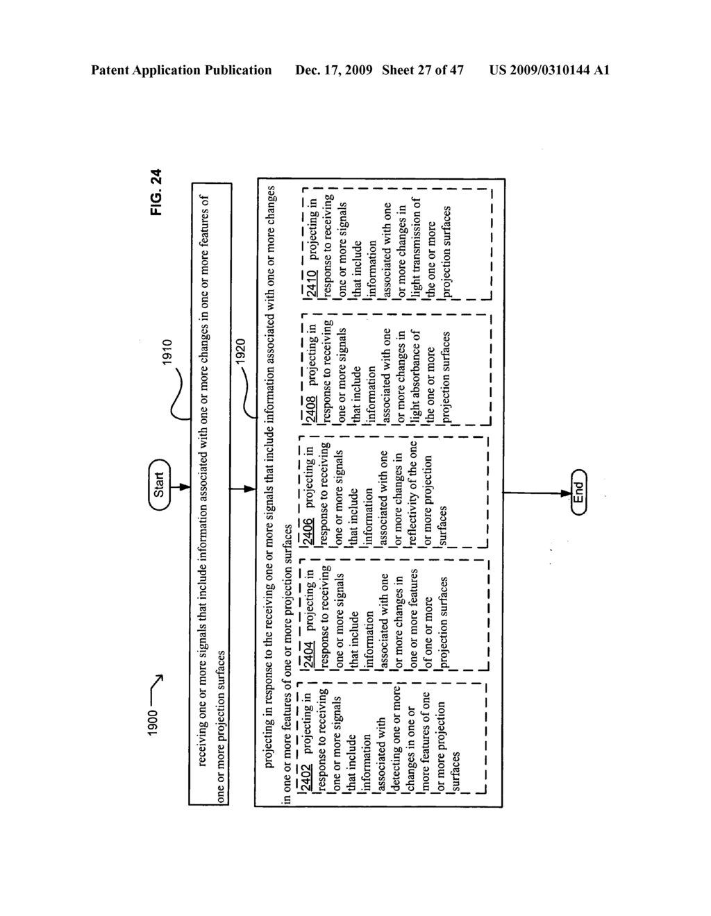 Systems and methods for transmitting information associated with projecting - diagram, schematic, and image 28