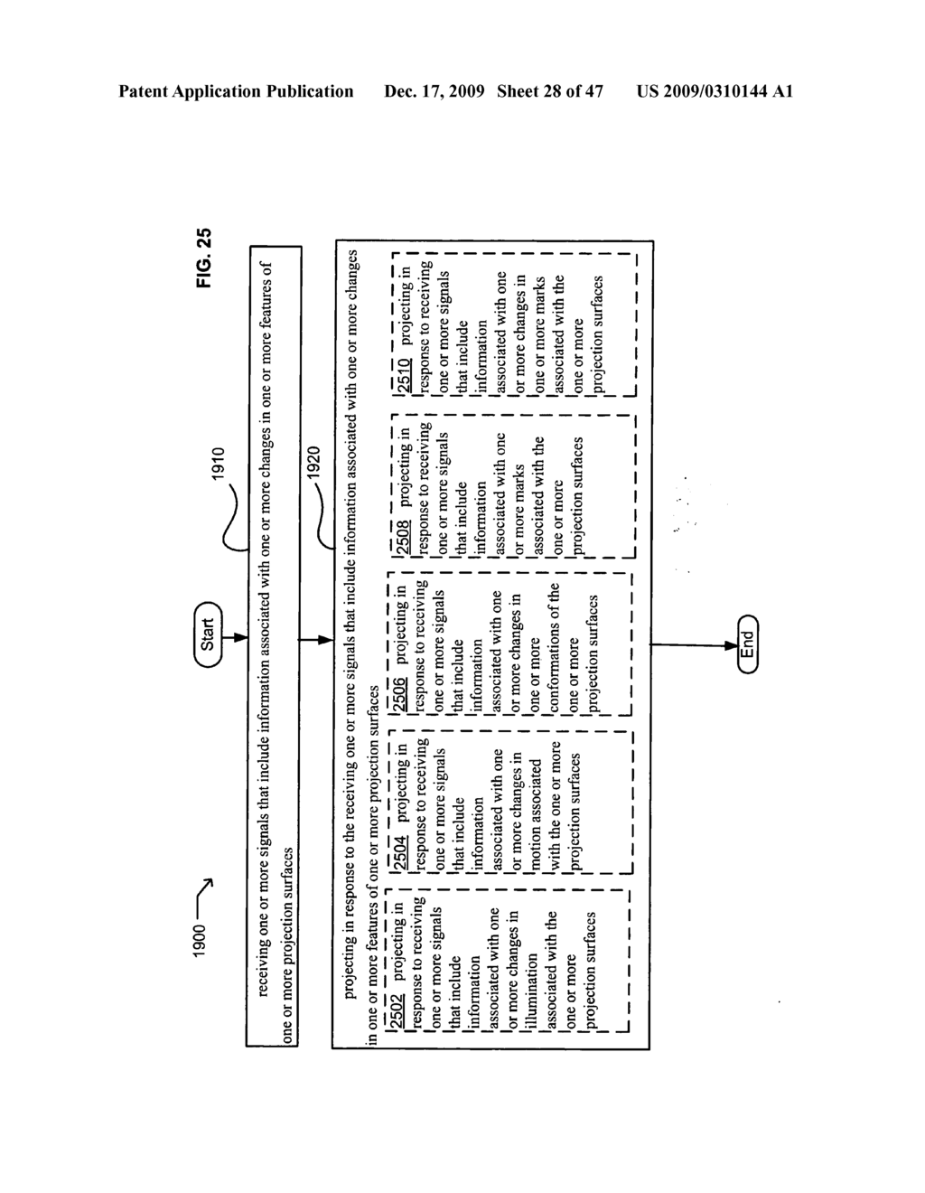 Systems and methods for transmitting information associated with projecting - diagram, schematic, and image 29